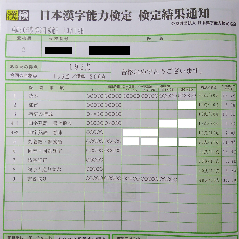 レベル 漢字 検定
